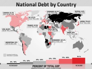 national-debt-by-country